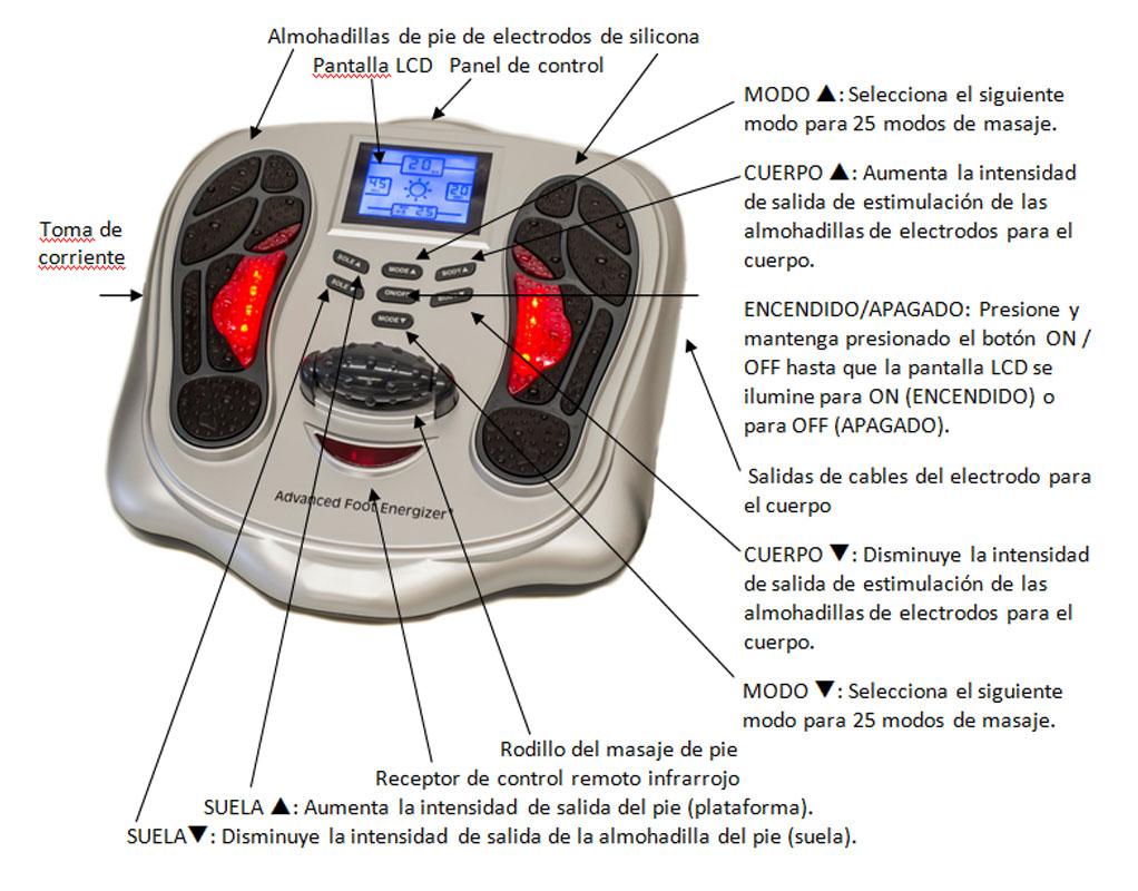 Diseño y Partes Incluidas del Advanced Foot Energizer